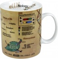 Hrnek Science - Biologie